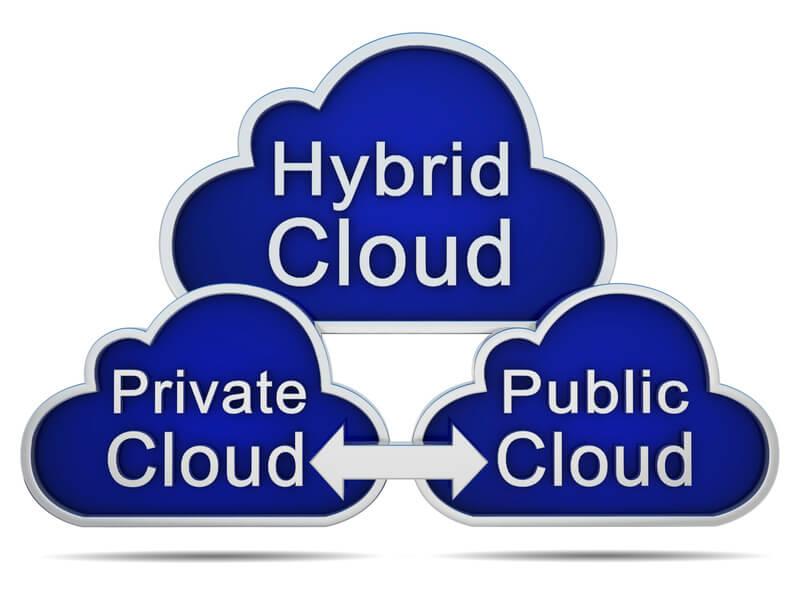 Cloud Computing Modelle - Cloud Computing einfach erklärt