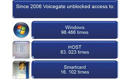 Voicegate- Systeme- machen -Versicherungen- sicherer