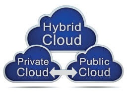 Hybrid Private Public Cloud