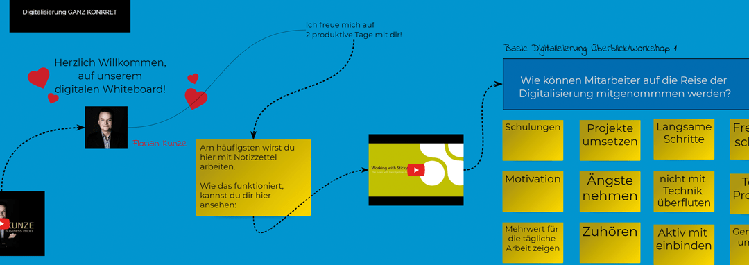 Kreativere und interaktivere virtuelle Zusammenarbeit mit einem online Whiteboard
